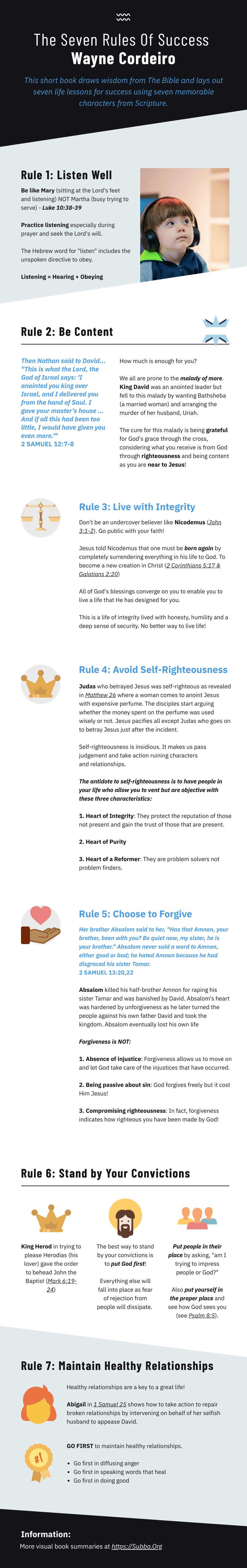 Book Summary of The Seven Rules Of Success By Wayne Cordeiro