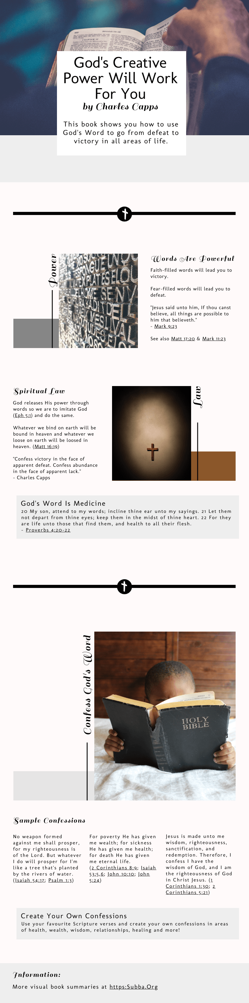 Visual Book Summary of God's Creative Power Will Work For You by Charles Capps