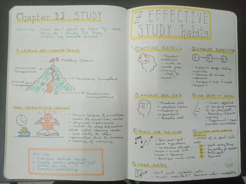 Jim Kwik's Limitless Chapter 12 Study Sketchnotes