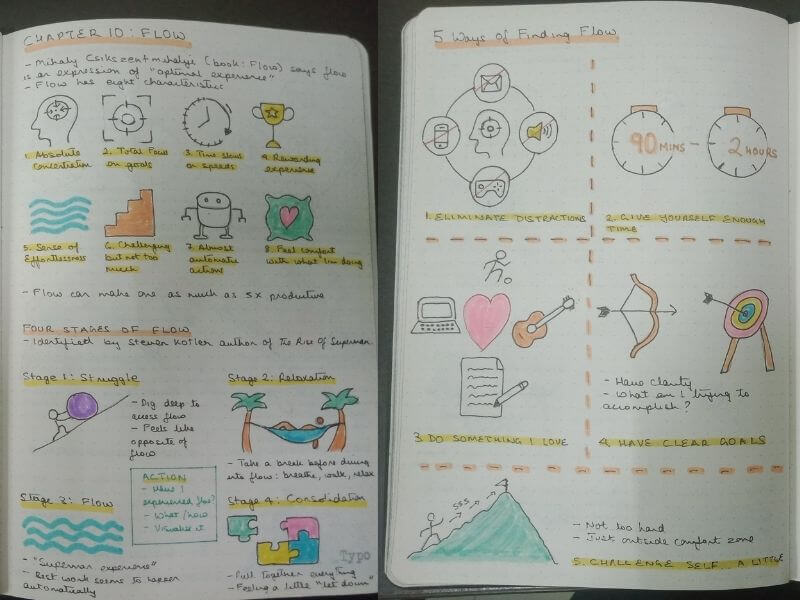 Chapter 10: Flow of Limitless by Jim Kwik (Sketchnotes)